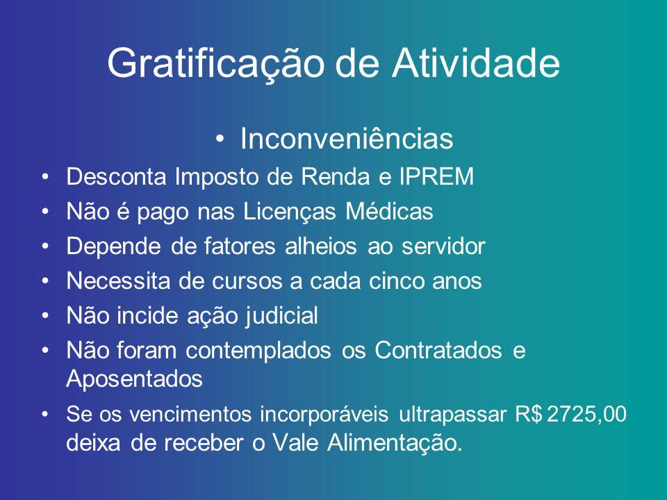 Gratificação de Atividade Inconveniências Desconta Imposto de Renda e IPREM Não é pago nas Licenças Médicas Depende de fatores alheios ao servidor Nec