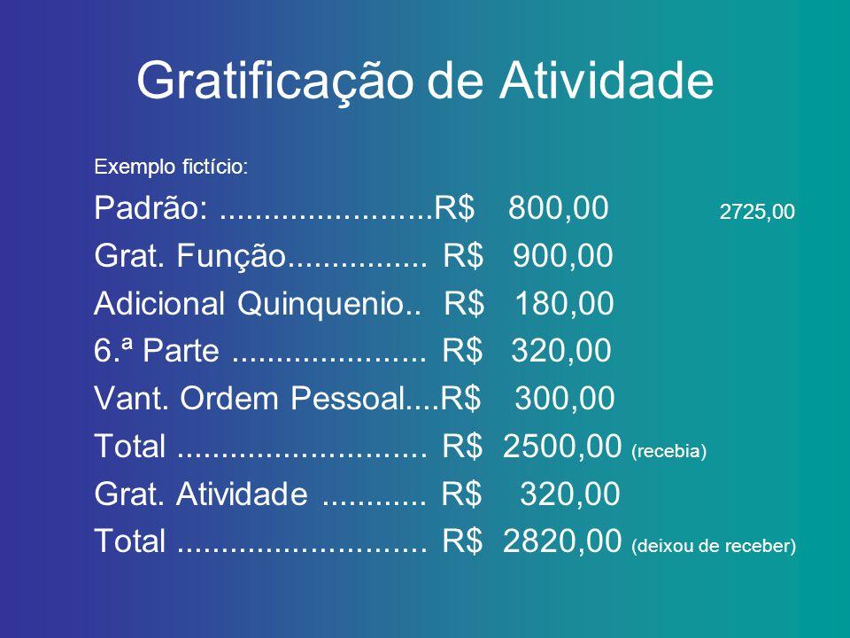 Exemplo fictício: Padrão:........................R$ 800,00 2725,00 Grat.