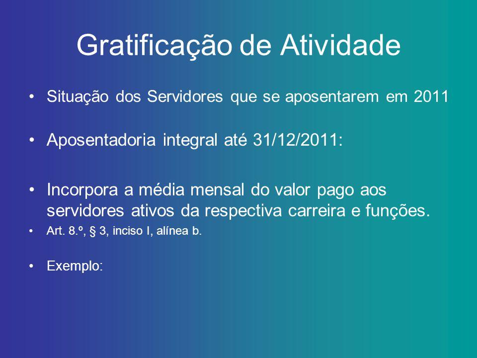 Gratificação de Atividade Situação dos Servidores que se aposentarem em 2011 Aposentadoria integral até 31/12/2011: Incorpora a média mensal do valor