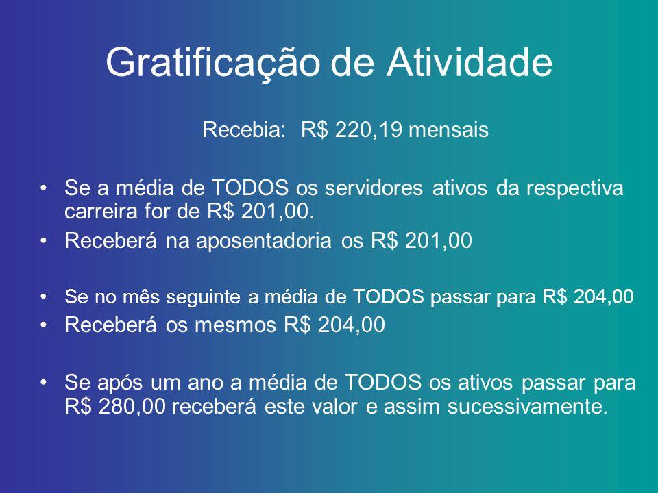 Gratificação de Atividade Recebia: R$ 220,19 mensais Se a média de TODOS os servidores ativos da respectiva carreira for de R$ 201,00.