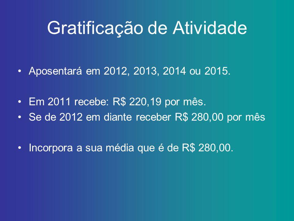 Gratificação de Atividade Aposentará em 2012, 2013, 2014 ou 2015. Em 2011 recebe: R$ 220,19 por mês. Se de 2012 em diante receber R$ 280,00 por mês In