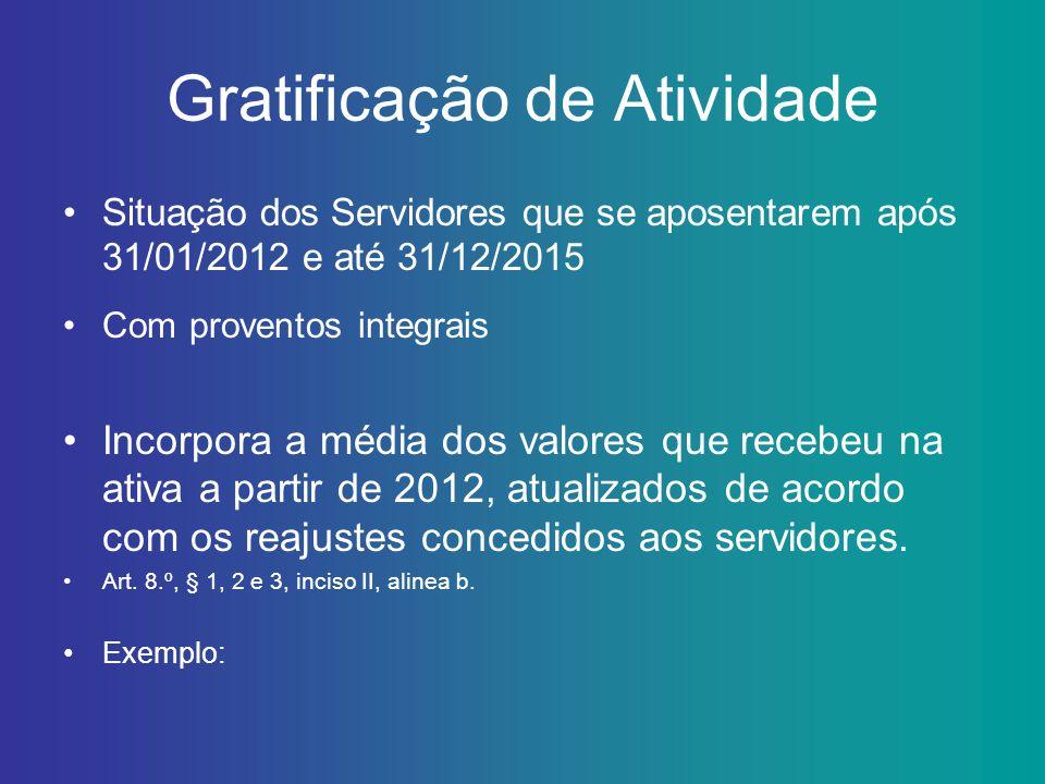 Gratificação de Atividade Situação dos Servidores que se aposentarem após 31/01/2012 e até 31/12/2015 Com proventos integrais Incorpora a média dos va
