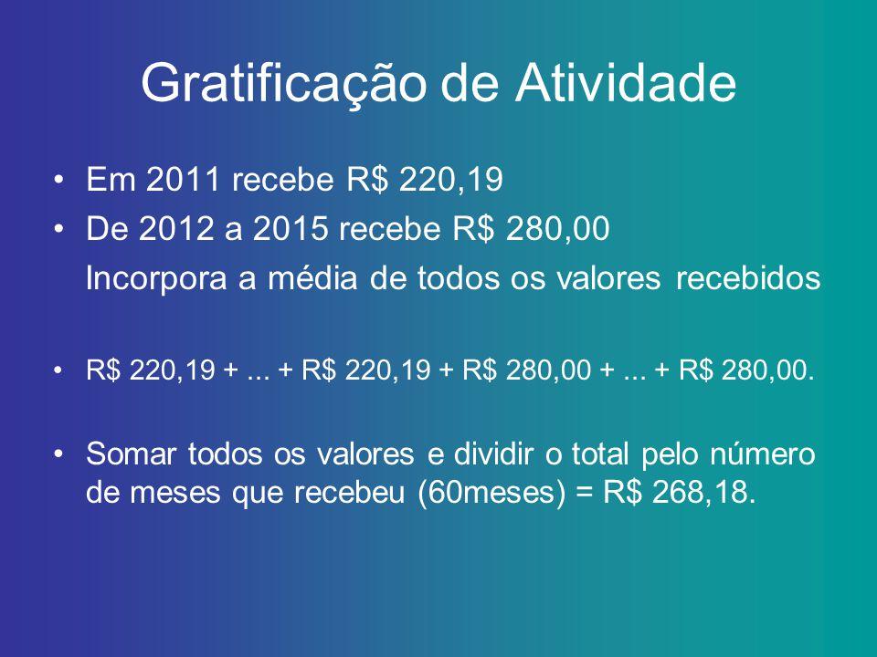 Gratificação de Atividade Em 2011 recebe R$ 220,19 De 2012 a 2015 recebe R$ 280,00 Incorpora a média de todos os valores recebidos R$ 220,19 +... + R$