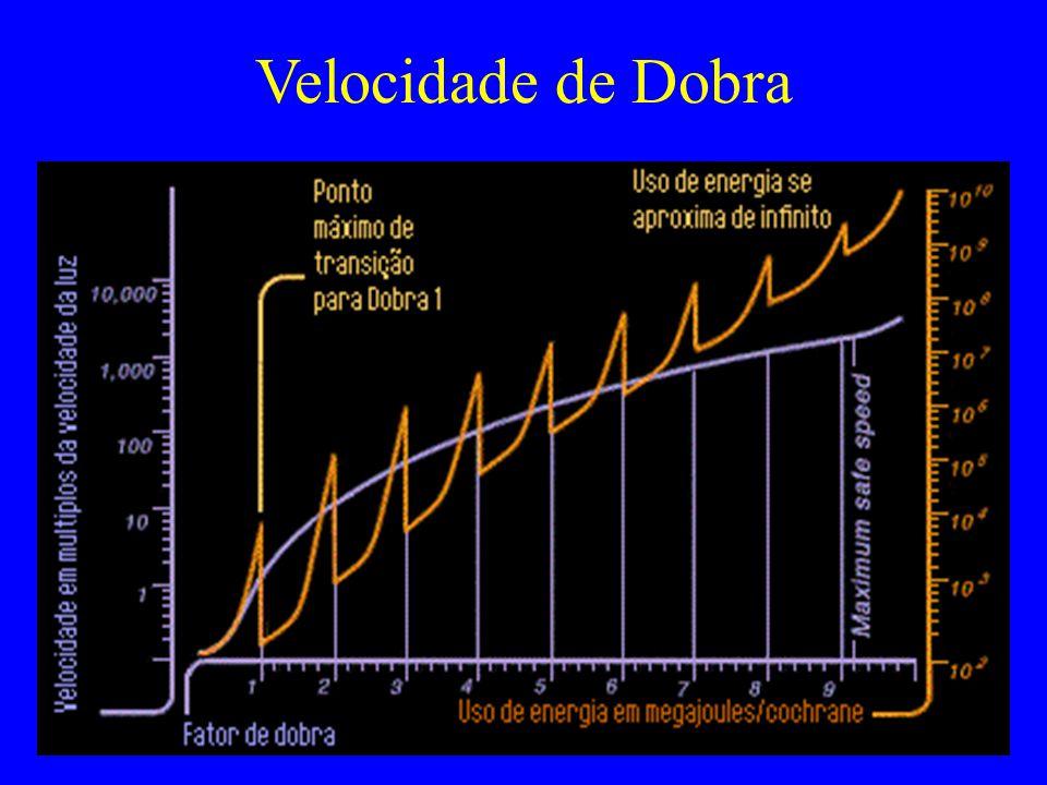 Velocidade de Dobra WARPVEZES CLUZ,KM/SLUZ,MSLUZ KM/HLUZ,MH 11300.000300.000.0001.080.000.1.080.000.000 2103.000.0003.000.000.00010.800.00010.800.000.