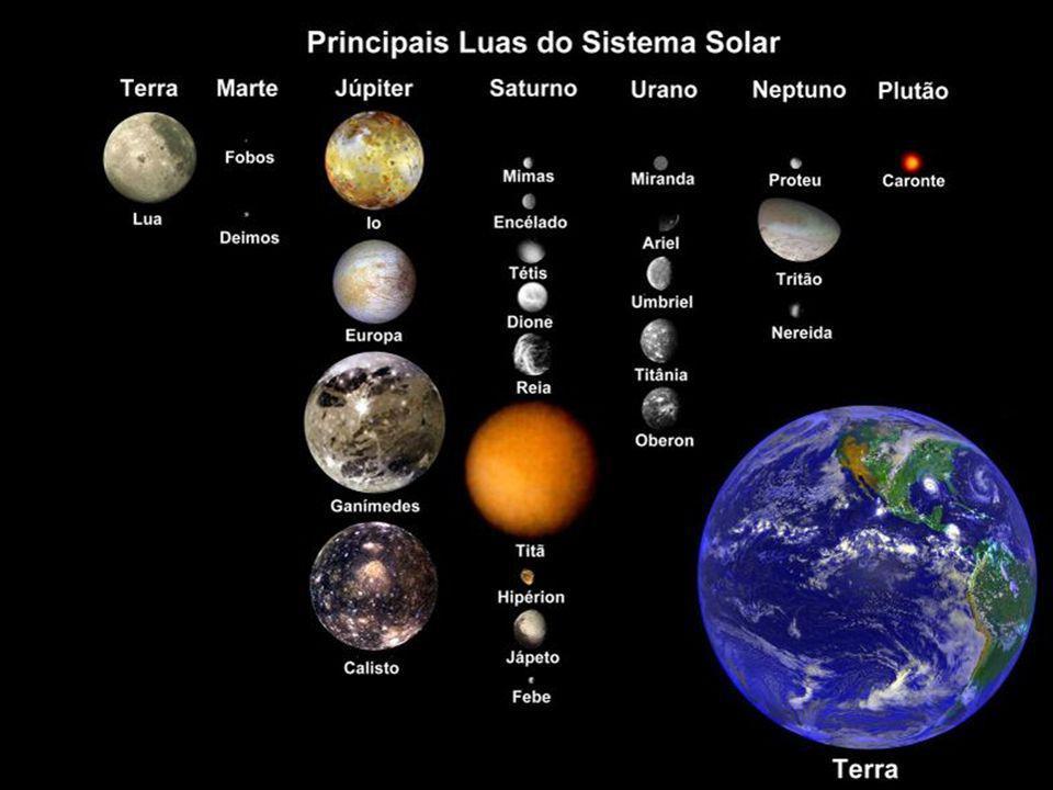 Um satélite natural ou lua (em letra minúscula) ou ainda planeta secundário é um astro que circula em torno de um planeta principal, isto é, não orbit