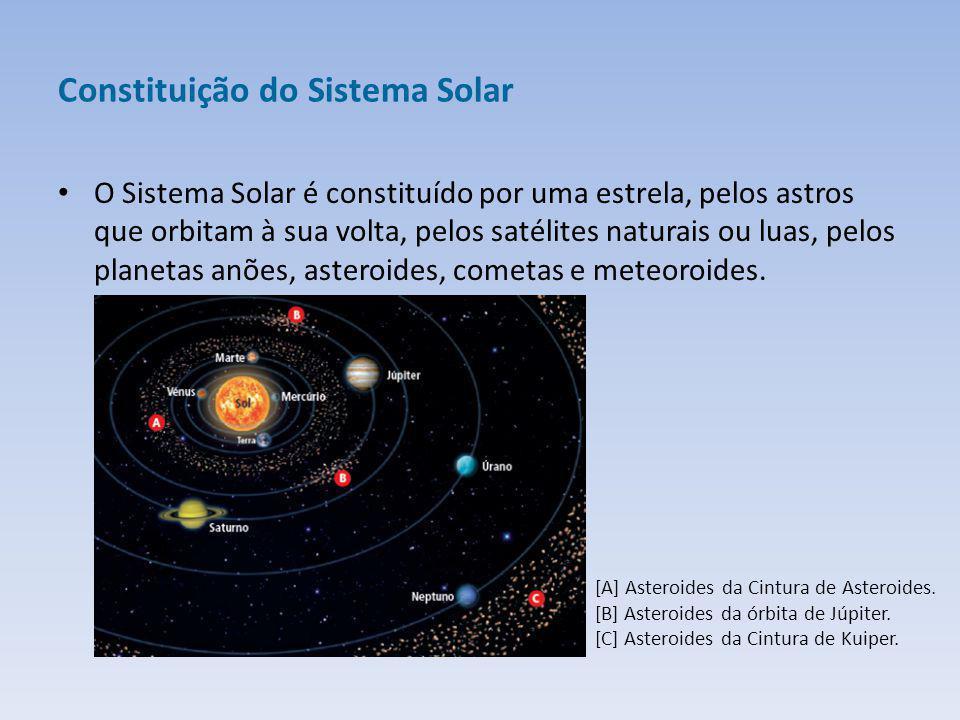 Constituição do Sistema Solar O Sistema Solar é constituído por uma estrela, pelos astros que orbitam à sua volta, pelos satélites naturais ou luas, pelos planetas anões, asteroides, cometas e meteoroides.