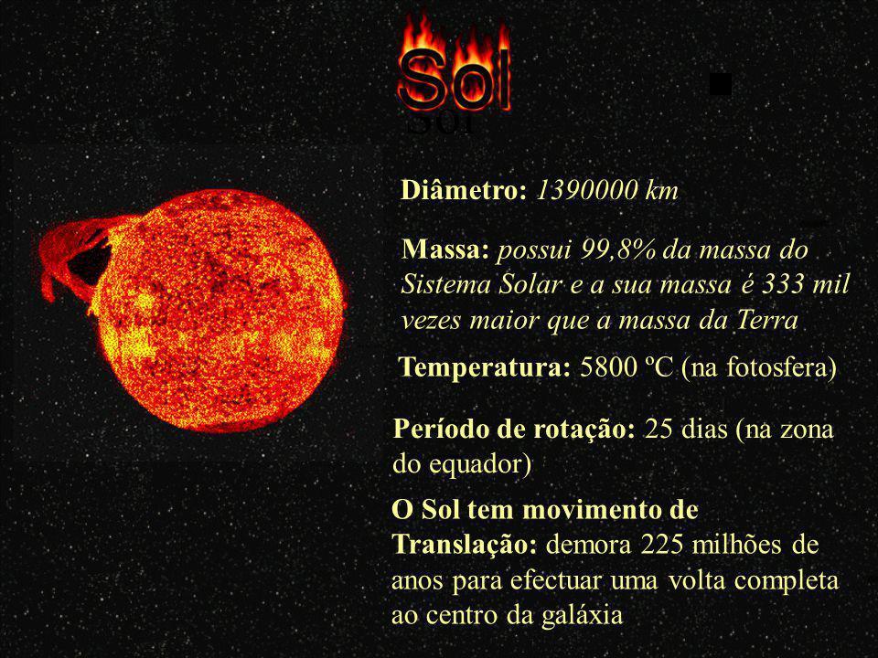 Diâmetro: 1390000 km Massa: possui 99,8% da massa do Sistema Solar e a sua massa é 333 mil vezes maior que a massa da Terra Sol Temperatura: 5800 ºC (na fotosfera) Período de rotação: 25 dias (na zona do equador) O Sol tem movimento de Translação: demora 225 milhões de anos para efectuar uma volta completa ao centro da galáxia
