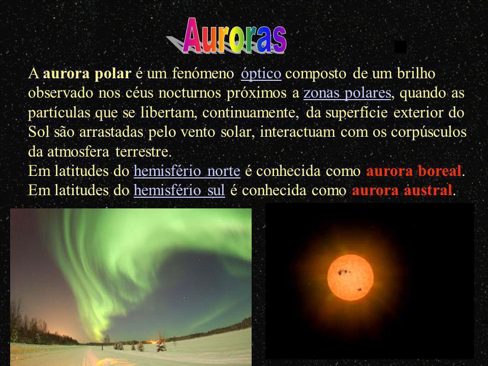 A aurora polar é um fenómeno óptico composto de um brilho observado nos céus nocturnos próximos a zonas polares, quando as partículas que se libertam, continuamente, da superfície exterior do Sol são arrastadas pelo vento solar, interactuam com os corpúsculos da atmosfera terrestre.ópticozonas polares Em latitudes do hemisfério norte é conhecida como aurora boreal.hemisfério norte Em latitudes do hemisfério sul é conhecida como aurora austral.hemisfério sul