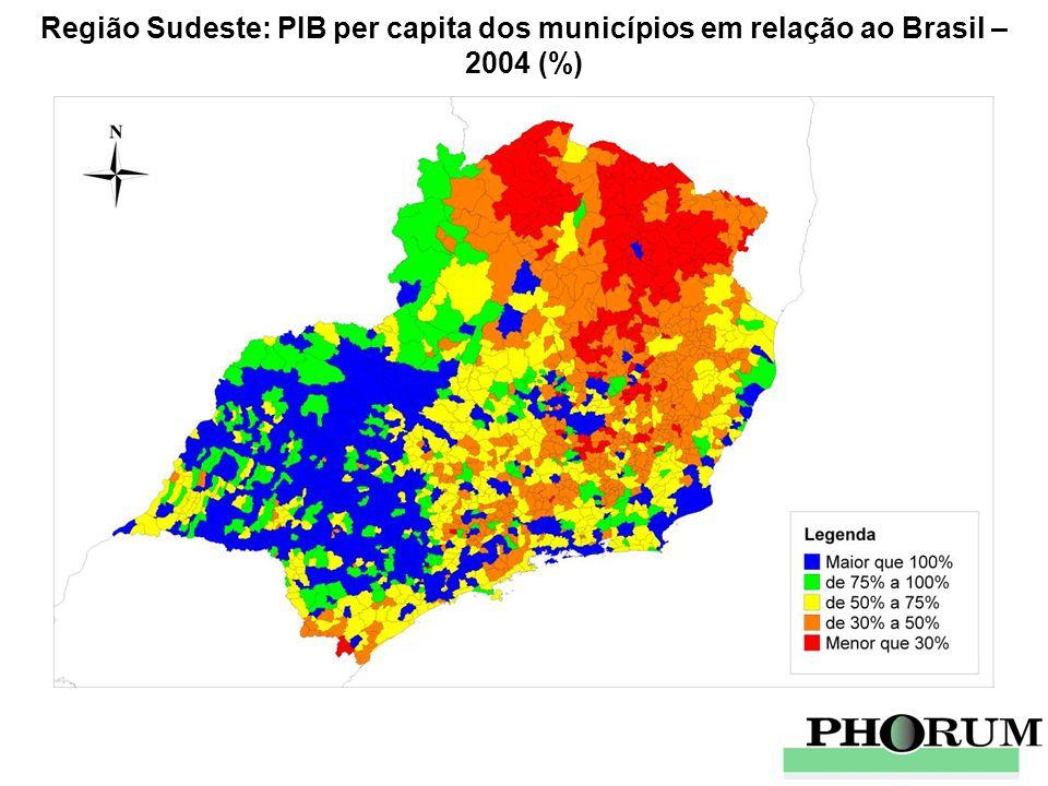 Região Sudeste: PIB per capita dos municípios em relação ao Brasil – 2004 (%)