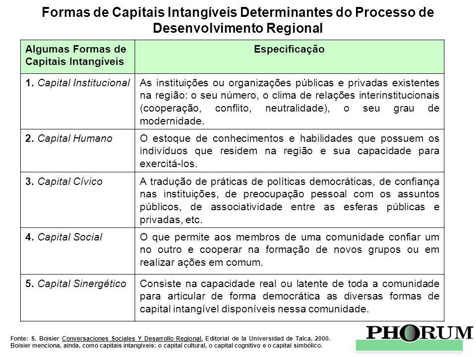Brasil: Municípios com PIB industrial per capita superior a 200% do PIB industrial per capita brasileiro – 2004