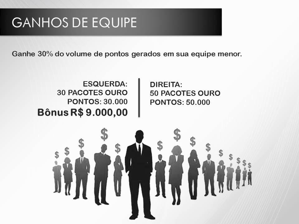 Nível Rede Bônus 1 5R$ 7,50 2 25R$ 37,50 3 125R$187,50 4 625R$937,50 5 3125R$4.687,50 6 15.625R$ 23.437,50 Total 19.530R$ 29.295,00 R$1,50