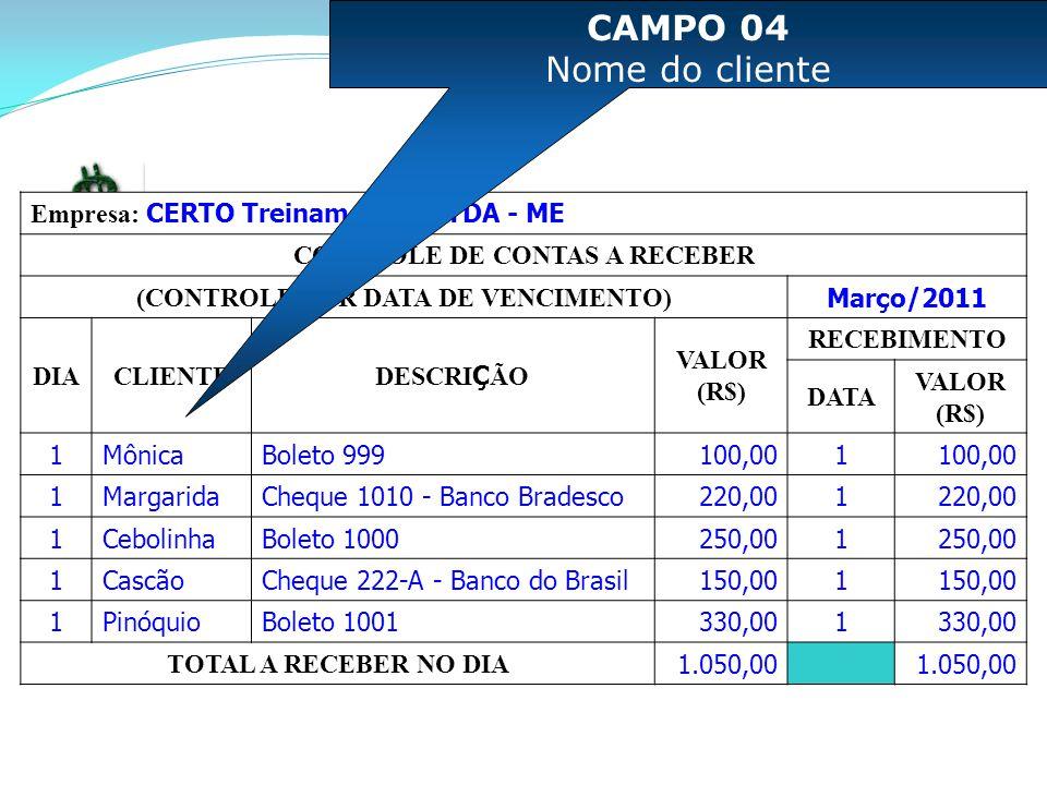 Empresa: CERTO Treinamentos LTDA - ME CONTROLE DE CONTAS A RECEBER (CONTROLE POR DATA DE VENCIMENTO) Março/2011 DIACLIENTE DESCRI Ç ÃO VALOR (R$) RECEBIMENTO DATA VALOR (R$) 1MônicaBoleto 999100,001 1MargaridaCheque 1010 - Banco Bradesco220,001 1CebolinhaBoleto 1000250,001 1CascãoCheque 222-A - Banco do Brasil150,001 1PinóquioBoleto 1001330,001 TOTAL A RECEBER NO DIA 1.050,00 CAMPO 04 Nome do cliente