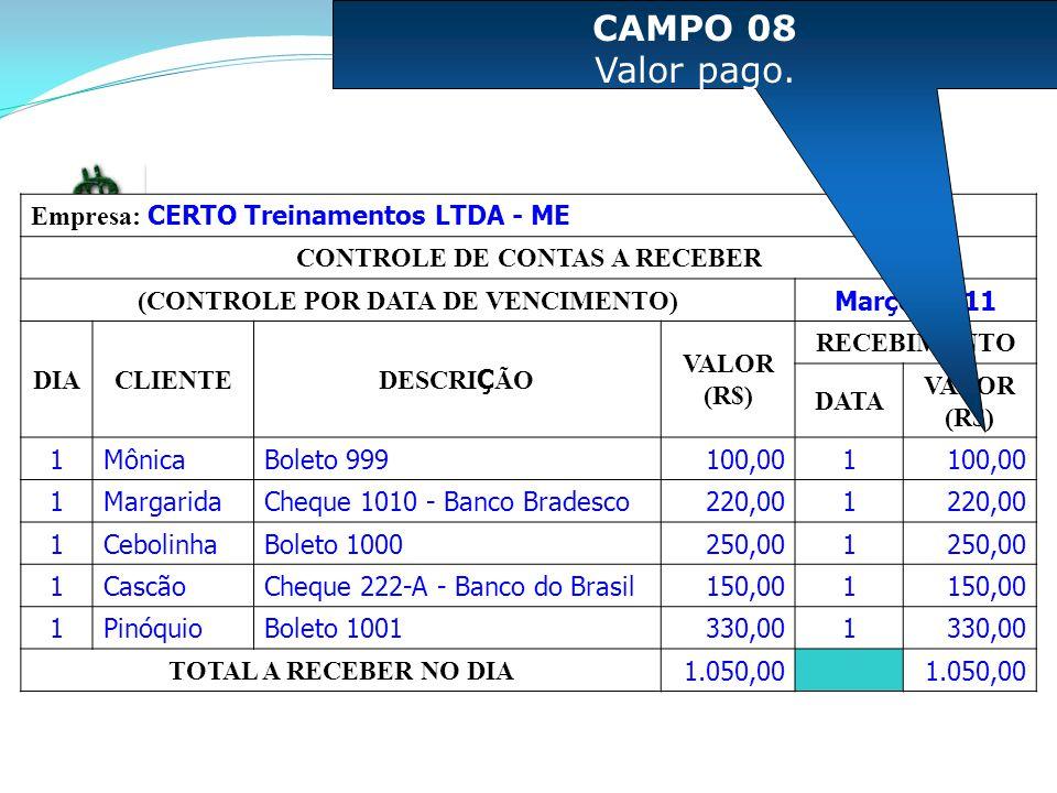 Empresa: CERTO Treinamentos LTDA - ME CONTROLE DE CONTAS A RECEBER (CONTROLE POR DATA DE VENCIMENTO) Março/2011 DIACLIENTE DESCRI Ç ÃO VALOR (R$) RECEBIMENTO DATA VALOR (R$) 1MônicaBoleto 999100,001 1MargaridaCheque 1010 - Banco Bradesco220,001 1CebolinhaBoleto 1000250,001 1CascãoCheque 222-A - Banco do Brasil150,001 1PinóquioBoleto 1001330,001 TOTAL A RECEBER NO DIA 1.050,00 CAMPO 08 Valor pago.