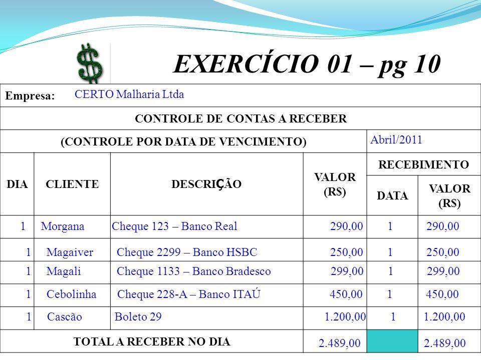 EXERCÍCIO 01 – pg 10 Empresa: CONTROLE DE CONTAS A RECEBER (CONTROLE POR DATA DE VENCIMENTO) DIACLIENTE DESCRI Ç ÃO VALOR (R$) RECEBIMENTO DATA VALOR