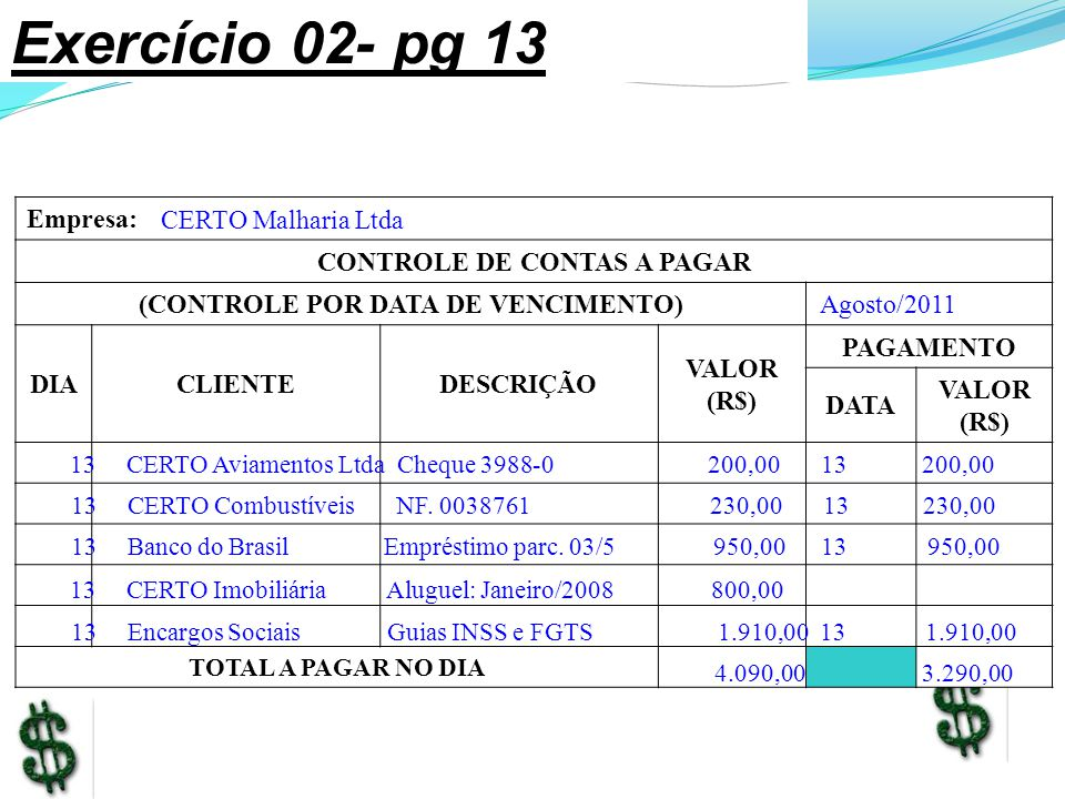 Empresa: CONTROLE DE CONTAS A PAGAR (CONTROLE POR DATA DE VENCIMENTO) DIACLIENTEDESCRIÇÃO VALOR (R$) PAGAMENTO DATA VALOR (R$) TOTAL A PAGAR NO DIA CE