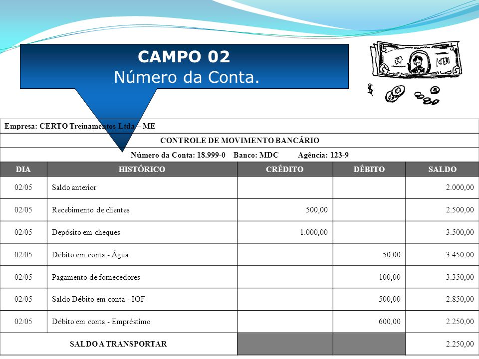CAMPO 02 Número da Conta.