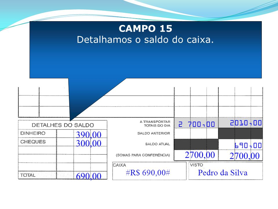 CAMPO 15 Detalhamos o saldo do caixa. 390,00 300,00 690,00 #R$ 690,00# 2700,00 2010,00 690,00 2700,00 Pedro da Silva