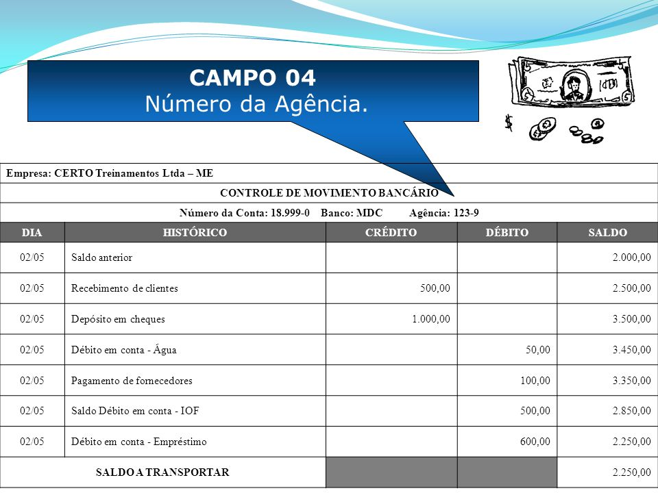 Empresa: CERTO Treinamentos LTDA - ME CONTROLE DE CONTAS A RECEBER (CONTROLE POR DATA DE VENCIMENTO) Março/2011 DIACLIENTE DESCRI Ç ÃO VALOR (R$) RECEBIMENTO DATA VALOR (R$) 1MônicaBoleto 999100,001 1MargaridaCheque 1010 - Banco Bradesco220,001 1CebolinhaBoleto 1000250,001 1CascãoCheque 222-A - Banco do Brasil150,001 1PinóquioBoleto 1001330,001 TOTAL A RECEBER NO DIA 1.050,00 CAMPO 10 Valor recebido.