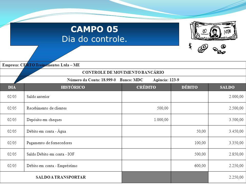 EXERCÍCIO 01 – pg 10 Empresa: CONTROLE DE CONTAS A RECEBER (CONTROLE POR DATA DE VENCIMENTO) DIACLIENTE DESCRI Ç ÃO VALOR (R$) RECEBIMENTO DATA VALOR (R$) TOTAL A RECEBER NO DIA CERTO Malharia Ltda Abril/2011 1 Morgana Cheque 123 – Banco Real 290,00 1 290,00 1 Magaiver Cheque 2299 – Banco HSBC 250,00 1 250,00 1 Magali Cheque 1133 – Banco Bradesco 299,00 1 299,00 1 Cebolinha Cheque 228-A – Banco ITAÚ 450,00 1 450,00 1 Cascão Boleto 29 1.200,00 1 1.200,00 2.489,00 2.489,00