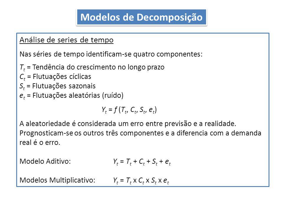 Análise de series de tempo Nas séries de tempo identificam-se quatro componentes: T t = Tendência do crescimento no longo prazo C t = Flutuações cíclicas S t = Flutuações sazonais e t = Flutuações aleatórias (ruído) Y t = f (T t, C t, S t, e t ) A aleatoriedade é considerada um erro entre previsão e a realidade.