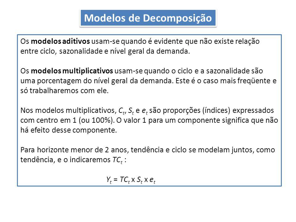 Os modelos aditivos usam-se quando é evidente que não existe relação entre ciclo, sazonalidade e nível geral da demanda.