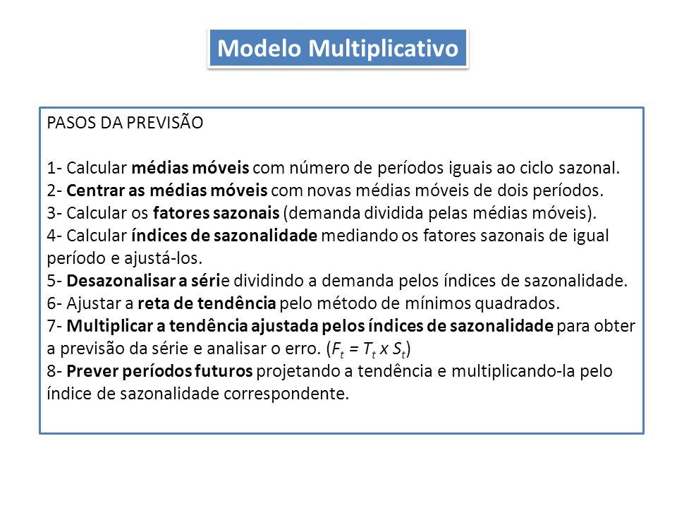 PASOS DA PREVISÃO 1- Calcular médias móveis com número de períodos iguais ao ciclo sazonal.