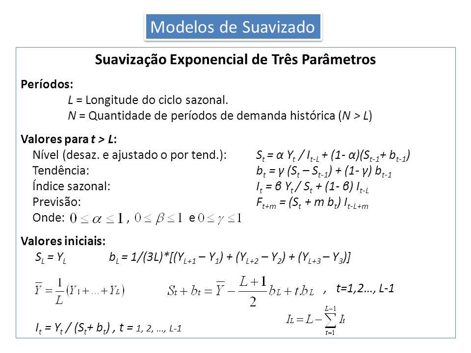 Modelos de Suavizado Suavização Exponencial de Três Parâmetros Períodos: L = Longitude do ciclo sazonal.