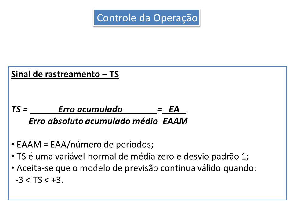 Sinal de rastreamento – TS TS = Erro acumulado = EA.
