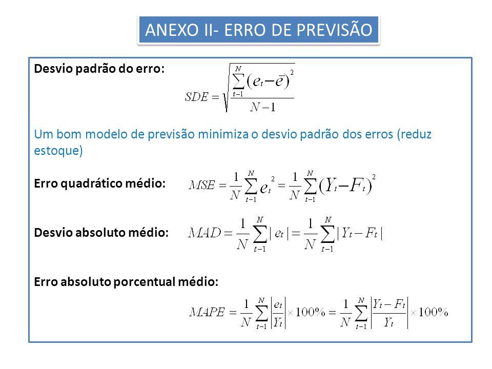 Desvio padrão do erro: Um bom modelo de previsão minimiza o desvio padrão dos erros (reduz estoque) Erro quadrático médio: Desvio absoluto médio: Erro absoluto porcentual médio: ANEXO II- ERRO DE PREVISÃO