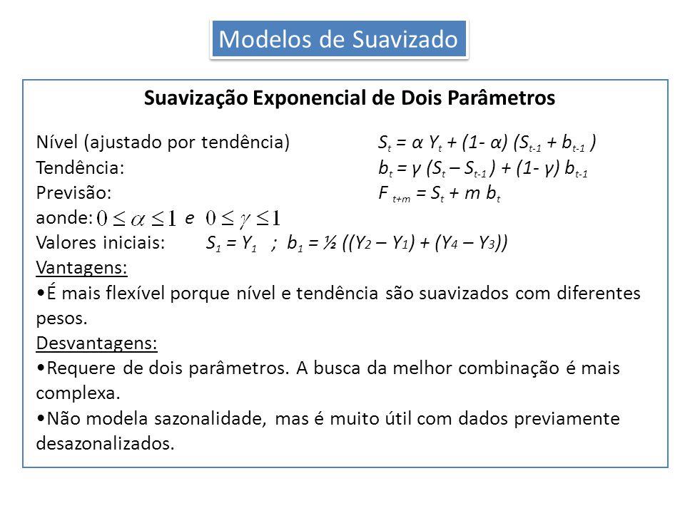 Modelos de Suavizado Suavização Exponencial de Dois Parâmetros Nível (ajustado por tendência)S t = α Y t + (1- α) (S t-1 + b t-1 ) Tendência:b t = γ (S t – S t-1 ) + (1- γ) b t-1 Previsão:F t+m = S t + m b t aonde: e Valores iniciais: S 1 = Y 1 ; b 1 = ½ ((Y 2 – Y 1 ) + (Y 4 – Y 3 )) Vantagens: É mais flexível porque nível e tendência são suavizados com diferentes pesos.