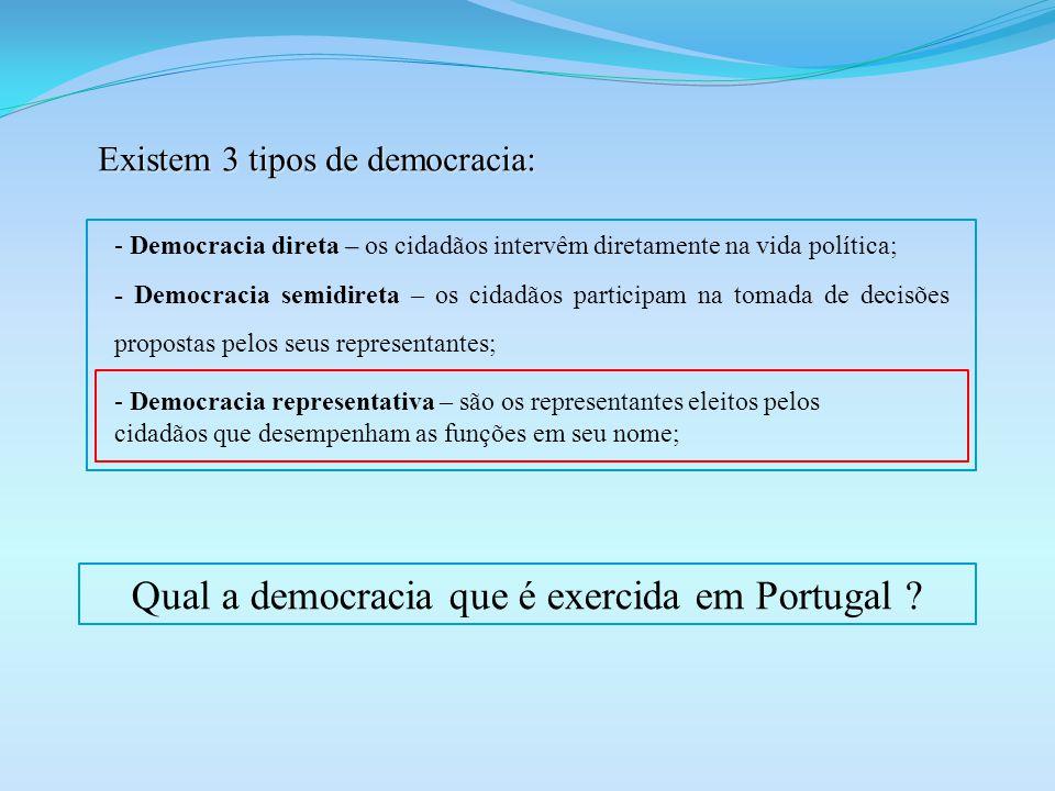 Existem 3 tipos de democracia: Qual a democracia que é exercida em Portugal ? – - Democracia direta – os cidadãos intervêm diretamente na vida polític