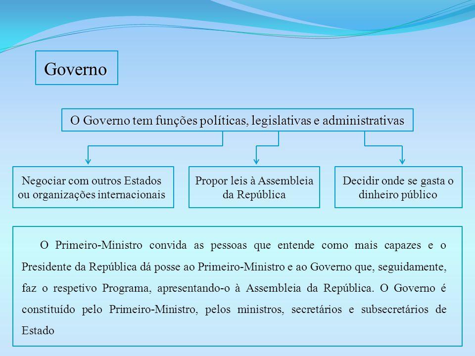 Governo O Governo tem funções políticas, legislativas e administrativas Negociar com outros Estados ou organizações internacionais Propor leis à Assem
