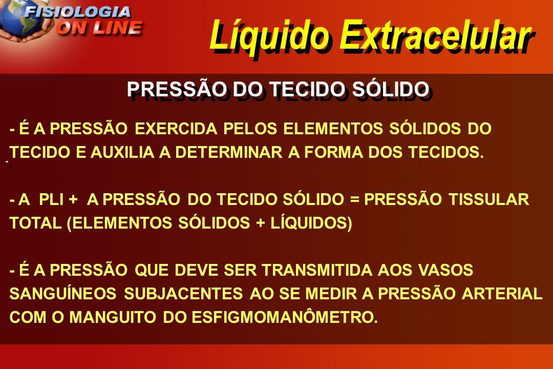 Líquido Extracelular PRESSÃO DO TECIDO SÓLIDO · · - É A PRESSÃO EXERCIDA PELOS ELEMENTOS SÓLIDOS DO TECIDO E AUXILIA A DETERMINAR A FORMA DOS TECIDOS.
