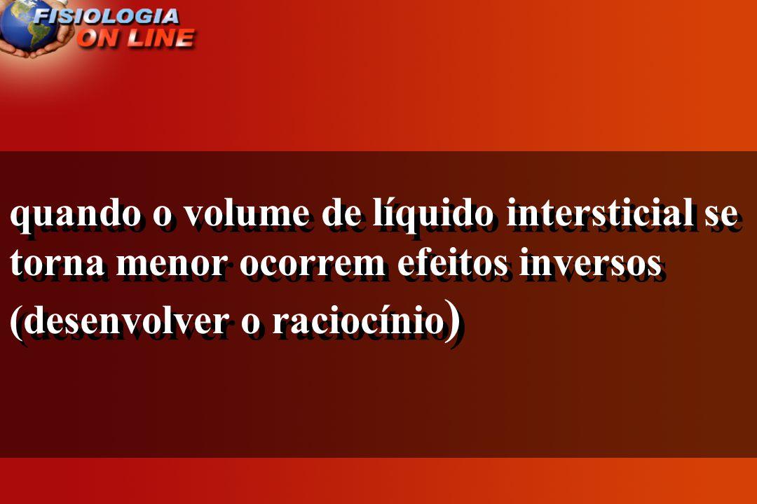 quando o volume de líquido intersticial se torna menor ocorrem efeitos inversos (desenvolver o raciocínio ) quando o volume de líquido intersticial se