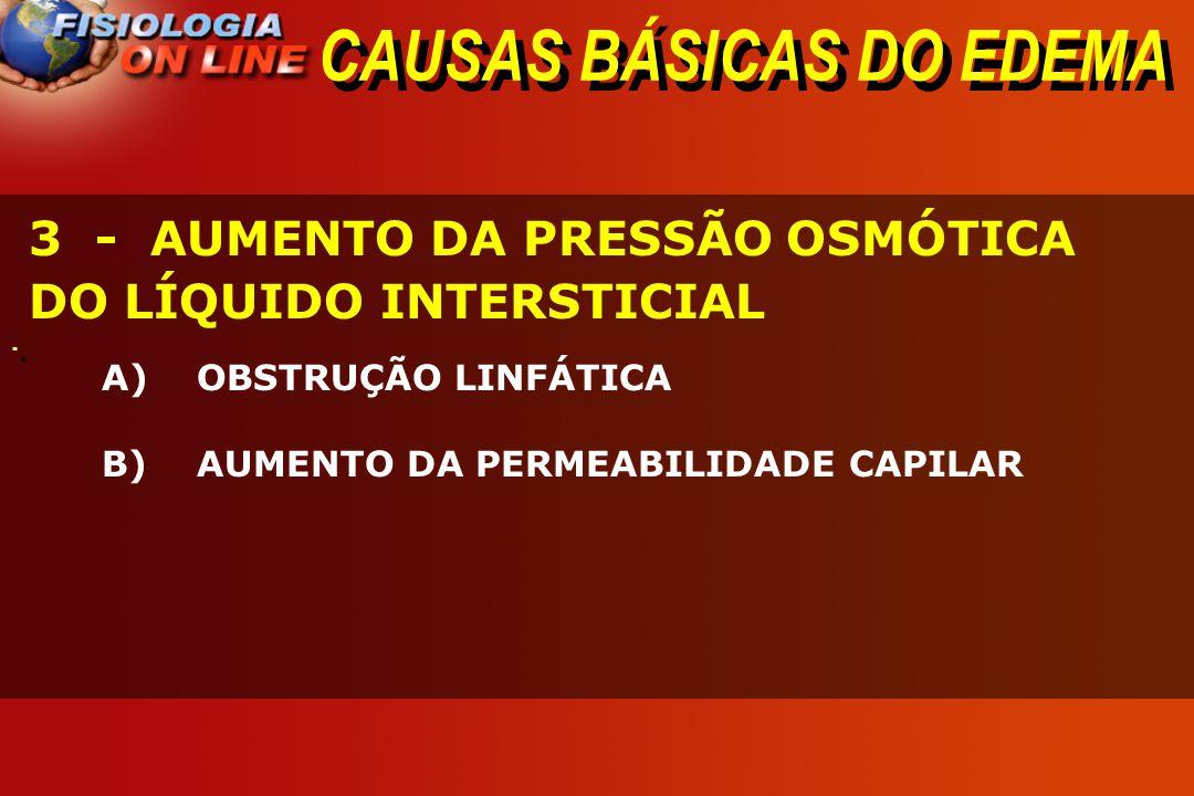 CAUSAS BÁSICAS DO EDEMA · · 3 - AUMENTO DA PRESSÃO OSMÓTICA DO LÍQUIDO INTERSTICIAL A) OBSTRUÇÃO LINFÁTICA B) AUMENTO DA PERMEABILIDADE CAPILAR