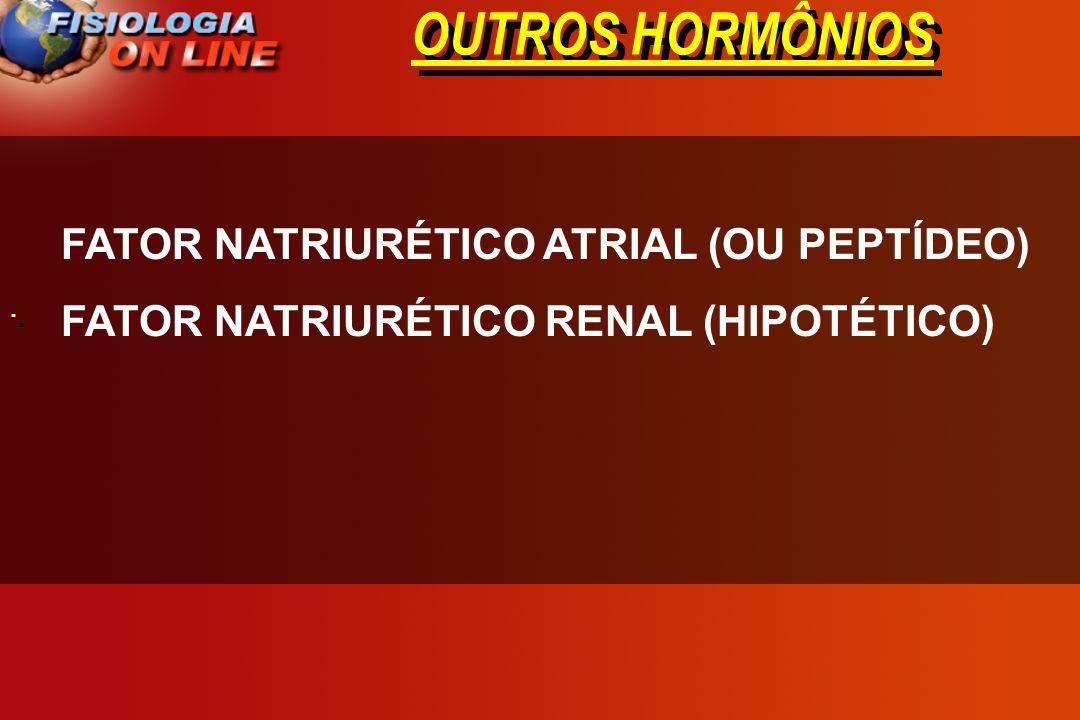 OUTROS HORMÔNIOS · · FATOR NATRIURÉTICO ATRIAL (OU PEPTÍDEO) FATOR NATRIURÉTICO RENAL (HIPOTÉTICO)