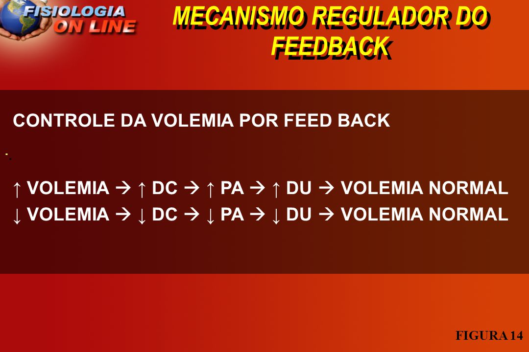 MECANISMO REGULADOR DO FEEDBACK · · CONTROLE DA VOLEMIA POR FEED BACK VOLEMIA DC PA DU VOLEMIA NORMAL FIGURA 14