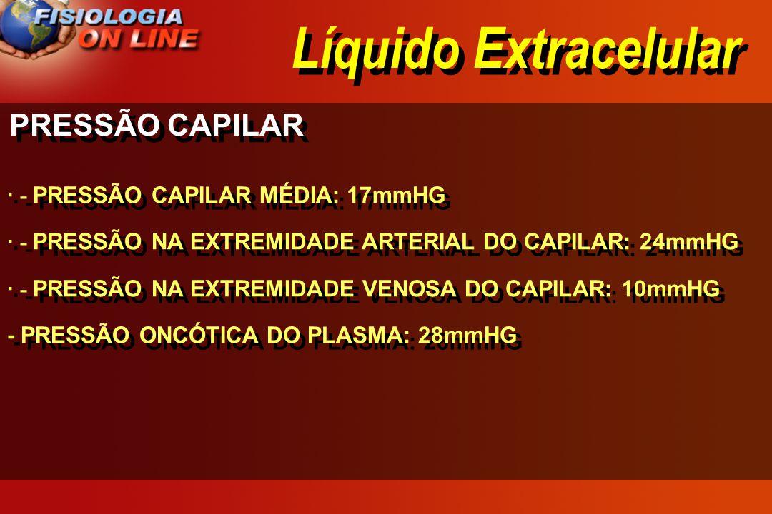 Líquido Extracelular PRESSÃO CAPILAR · - PRESSÃO CAPILAR MÉDIA: 17mmHG · - PRESSÃO NA EXTREMIDADE ARTERIAL DO CAPILAR: 24mmHG · - PRESSÃO NA EXTREMIDA