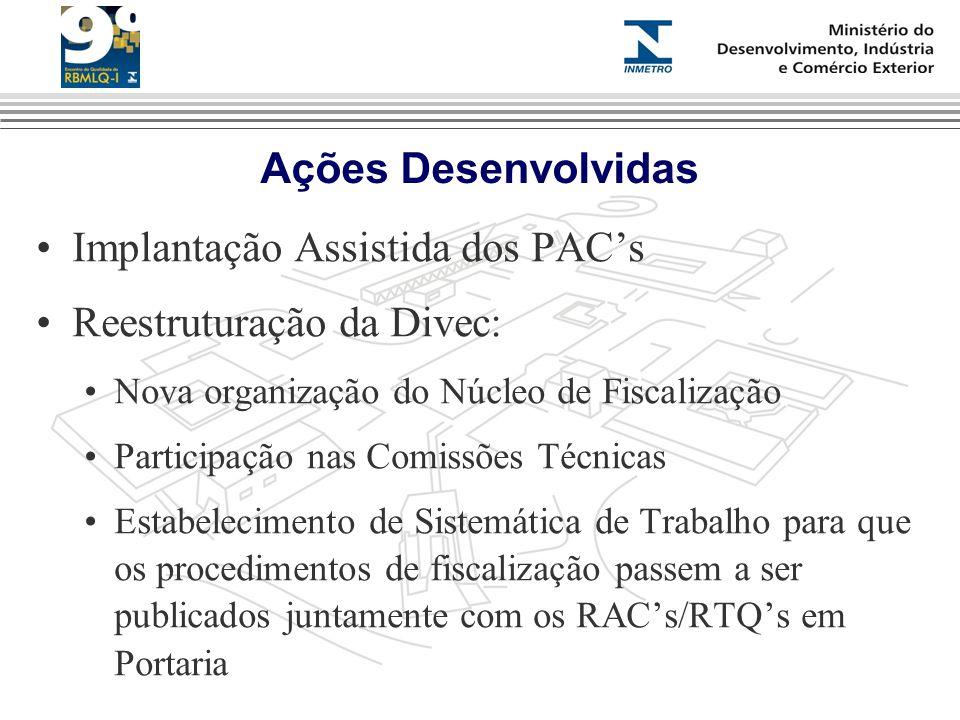 Ações Desenvolvidas Implantação Assistida dos PACs Reestruturação da Divec: Nova organização do Núcleo de Fiscalização Participação nas Comissões Técnicas Estabelecimento de Sistemática de Trabalho para que os procedimentos de fiscalização passem a ser publicados juntamente com os RACs/RTQs em Portaria