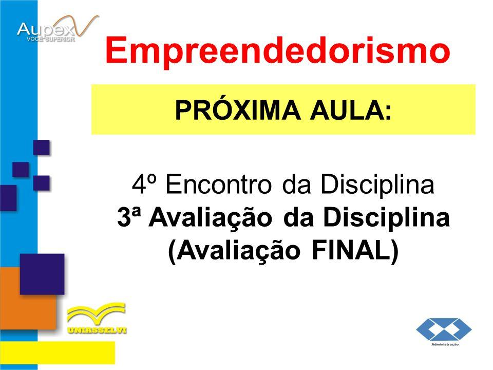 PRÓXIMA AULA: Empreendedorismo 4º Encontro da Disciplina 3ª Avaliação da Disciplina (Avaliação FINAL)