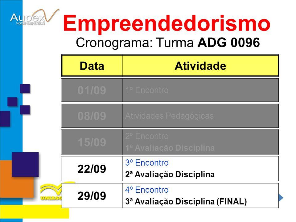 Unidade 3 O MERCADO EMPREENDEDOR 1/11