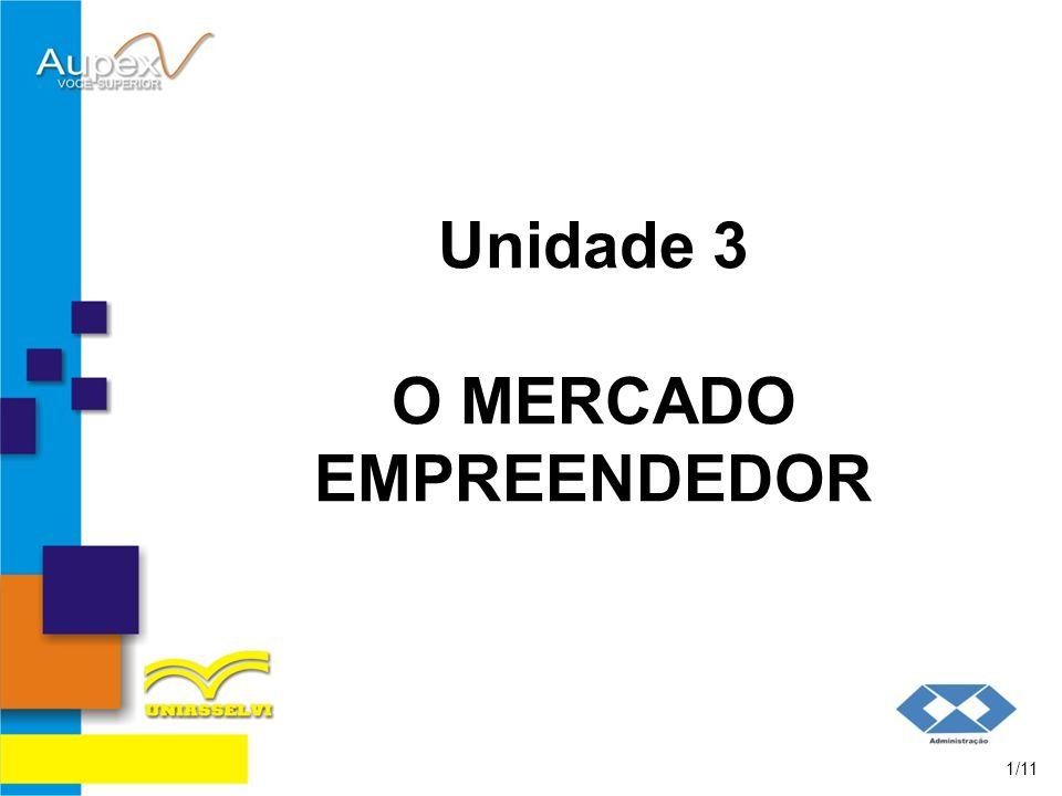 Objetivos da Unidade: Compreender as perspectivas para o empreendedorismo no Brasil; 2/11 Compreender o que há no mercado sobre desenvolvimento regionalizado por meio de ações empreendedoras; Conhecer as tendências futuras dos novos negócios.