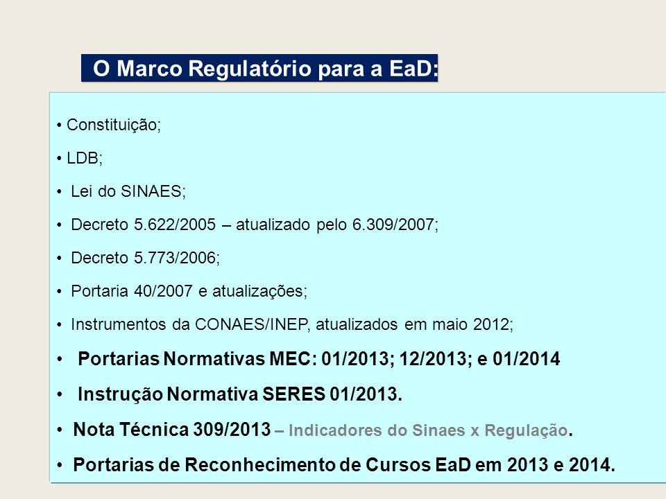 O Marco Regulatório para a EaD: Constituição; LDB; Lei do SINAES; Decreto 5.622/2005 – atualizado pelo 6.309/2007; Decreto 5.773/2006; Portaria 40/2007 e atualizações; Instrumentos da CONAES/INEP, atualizados em maio 2012; Portarias Normativas MEC: 01/2013; 12/2013; e 01/2014 Instrução Normativa SERES 01/2013.
