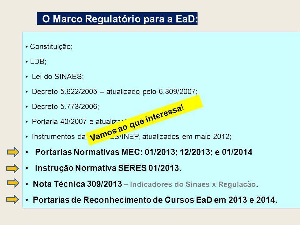 Como intensificar o uso dos resultados apurados pelo SINAES.