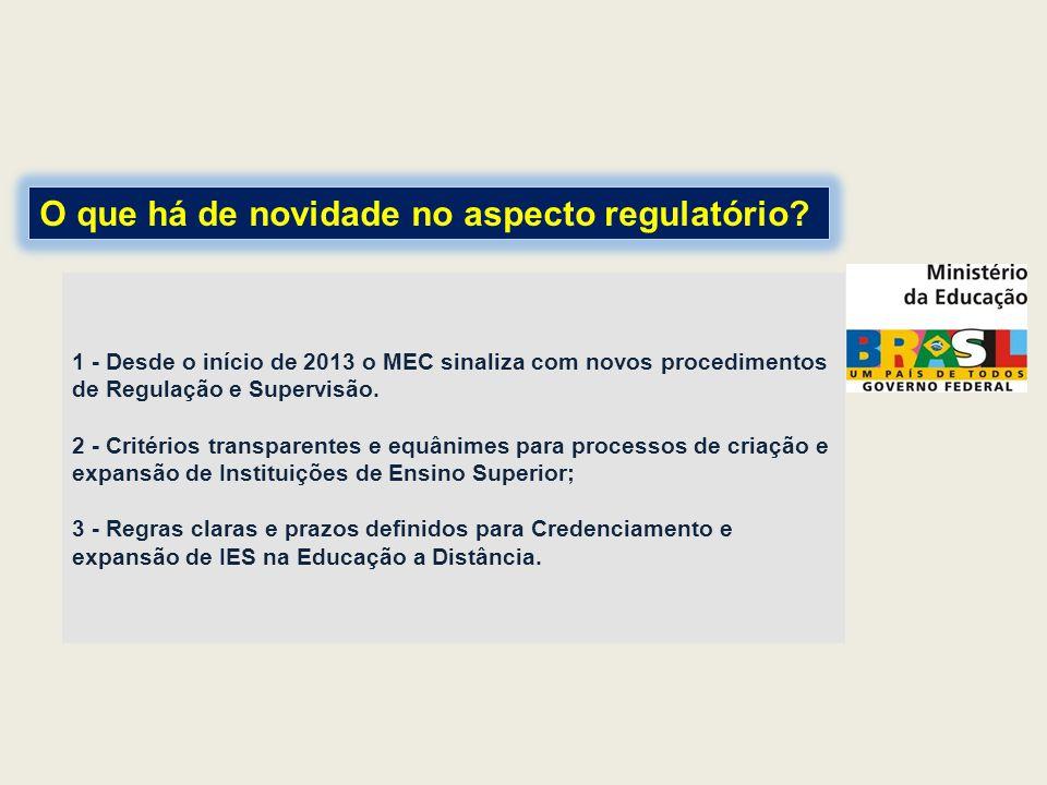 1 - Desde o início de 2013 o MEC sinaliza com novos procedimentos de Regulação e Supervisão. 2 - Critérios transparentes e equânimes para processos de