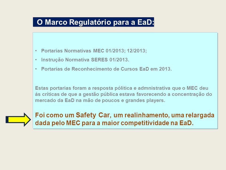 Portarias Normativas MEC 01/2013; 12/2013; Instrução Normativa SERES 01/2013. Portarias de Reconhecimento de Cursos EaD em 2013. Estas portarias foram