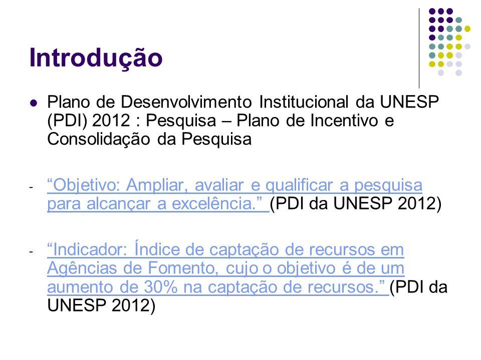 Introdução Plano de Desenvolvimento Institucional da UNESP (PDI) 2012 : Pesquisa – Plano de Incentivo e Consolidação da Pesquisa - Objetivo: Ampliar,