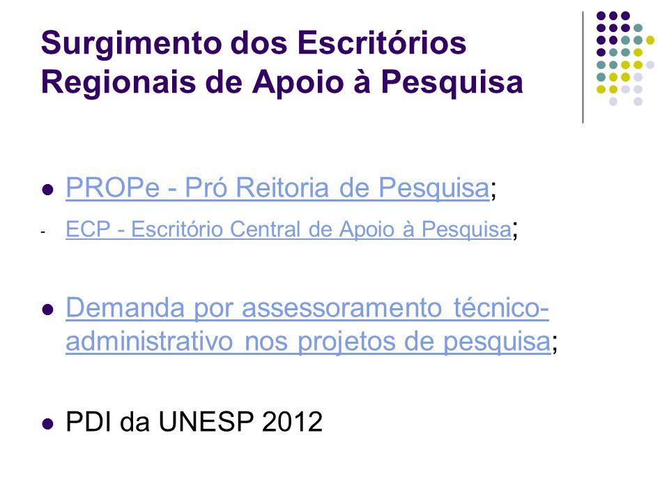 Surgimento dos Escritórios Regionais de Apoio à Pesquisa PROPe - Pró Reitoria de Pesquisa; PROPe - Pró Reitoria de Pesquisa - ECP - Escritório Central