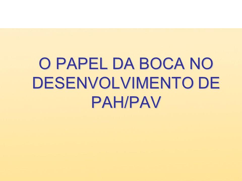 O PAPEL DA BOCA NO DESENVOLVIMENTO DE PAH/PAV