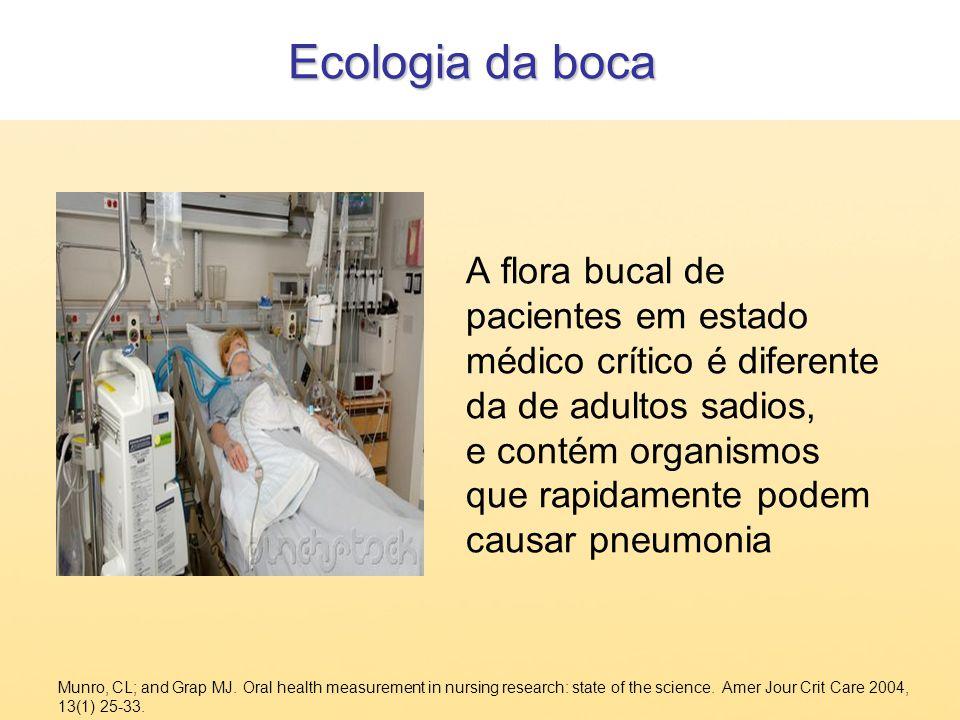 A flora bucal de pacientes em estado médico crítico é diferente da de adultos sadios, e contém organismos que rapidamente podem causar pneumonia Munro
